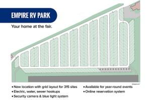New RV Park